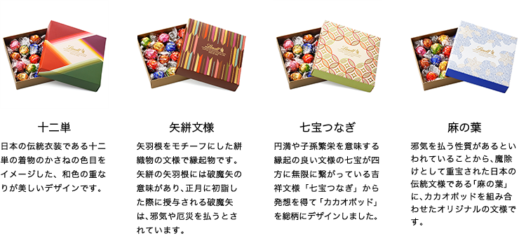 Lindt JAPAN collection